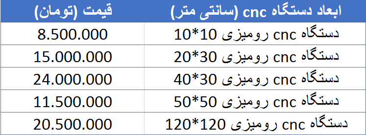 قیمت دستگاه cnc رومیزی