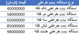 دستگاه cnc خراطی